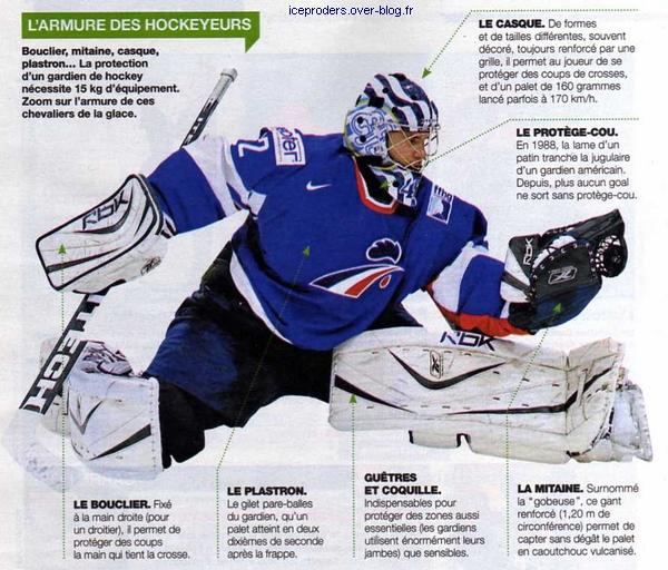 L'armure du gardien de hockey sur glace
