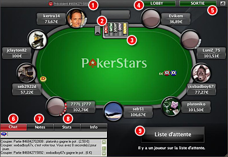 Table Pokerstars.fr
