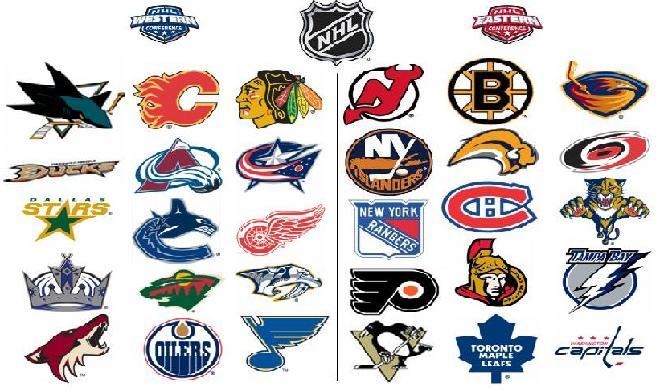 NHL-ACTIF