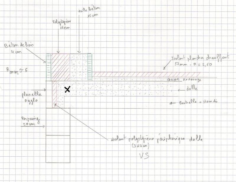 Isolation plancher sur vide sanitaire sous sol - Isolation vide sanitaire existant ...