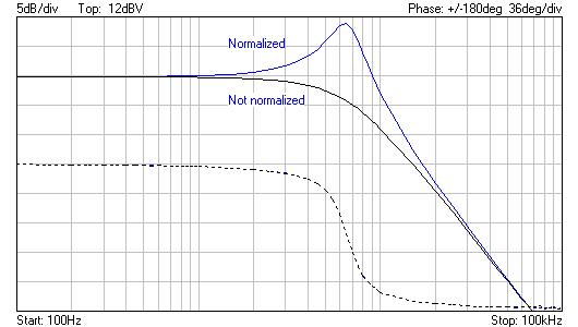 Bode plotter mode improvement suggestion pc for Bode mode versand