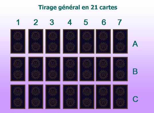 Tirage en 21 cartes histoires de cartes - Tirage des 32 cartes en coupe ...