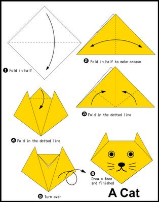 Tutorial para fabricar la cabeza de un gato con papel