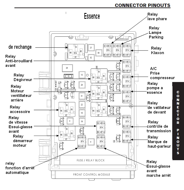 Fan control likewise T14568 Relais moreover Peterbilt 379 Fuse Box Wiring Diagram Diagrams 2003 Headlight 98 further 04 Co Fuse Diagram additionally Chrysler 300m Fuse Box Diagram. on 2005 pt cruiser fuse panel
