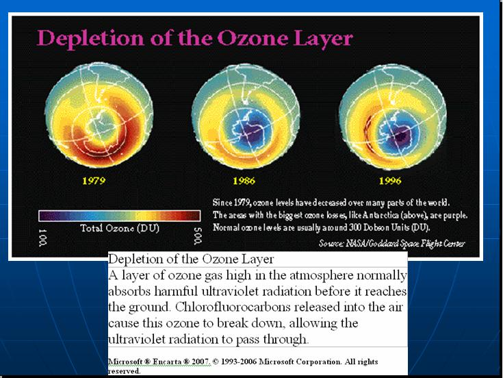 the growing concern over the depletion of the ozone layer on our radiant planet