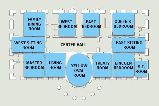 visiter la maison blanche avec barack obama. Black Bedroom Furniture Sets. Home Design Ideas