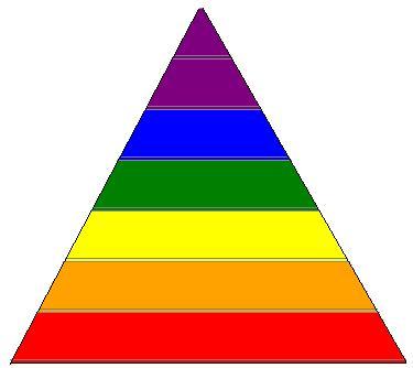pyrami10 dans A et B