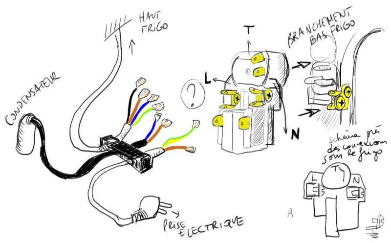 demande d u0026 39 aide branchement electrique sur refrigerateur