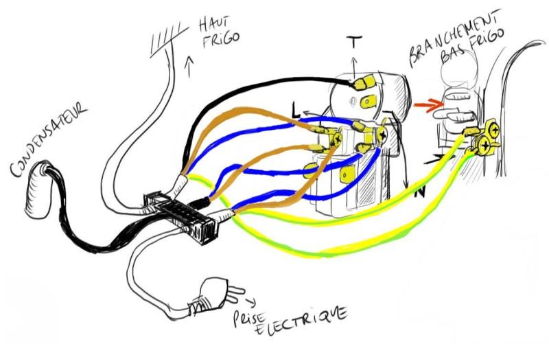 Demande d 39 aide branchement electrique sur refrigerateur - Comment peindre avec un compresseur ...