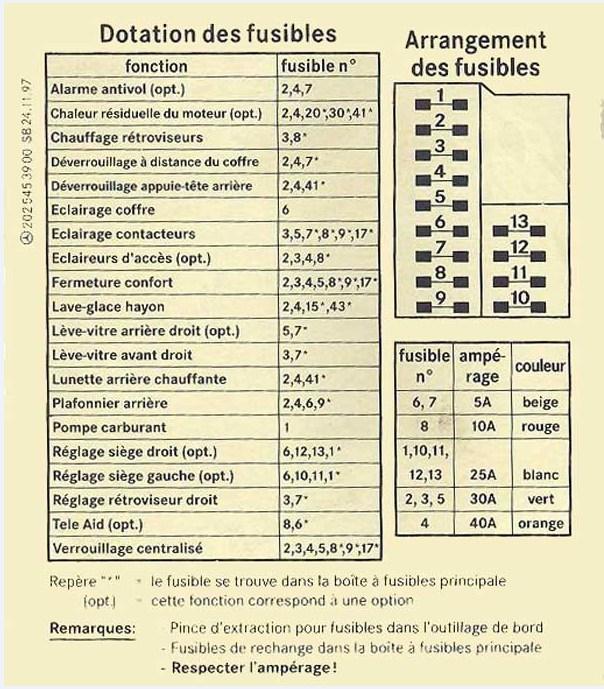 Probl 232 Me Ouverture De Porte Lumi 232 Re Plafonier Page 1